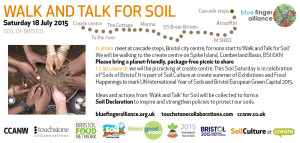 Walk and Talk for Soil