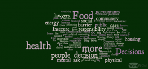 Wordle of collaboration session at Open Space Dr. David Pencheon event on Health and Sutainability sectors