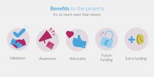 why crowdfunding