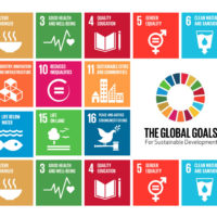 How Fair Trade principles are crucial in achieving the new Sustainable Development Goals #globalgoals